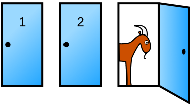 A classic illustration of the Monte Hall problem. CREDIT: Wikipedia